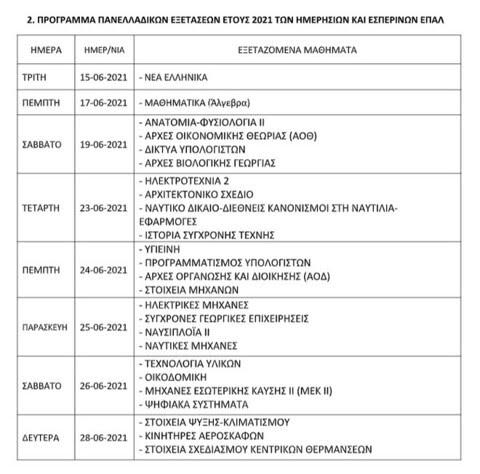 Πανελλήνιες 2021: Tο πρόγραμμα των εξετάσεων - Αναλυτικά οι ημερομηνίες